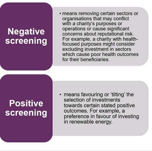 Investment_diagram3